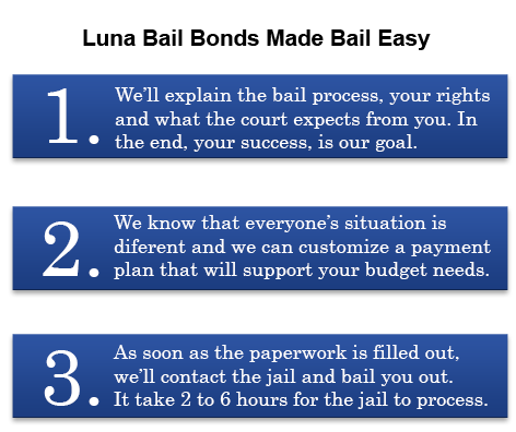 Foster City Bail Bonds-San Mateo County